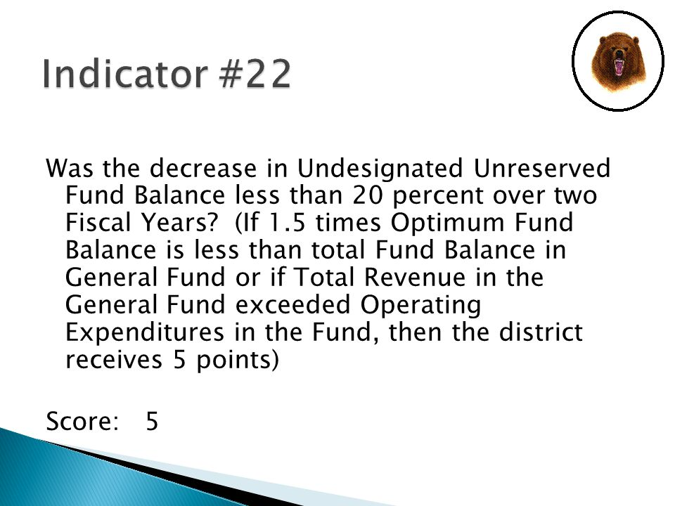 Was the decrease in Undesignated Unreserved Fund Balance less than 20 percent over two Fiscal Years.