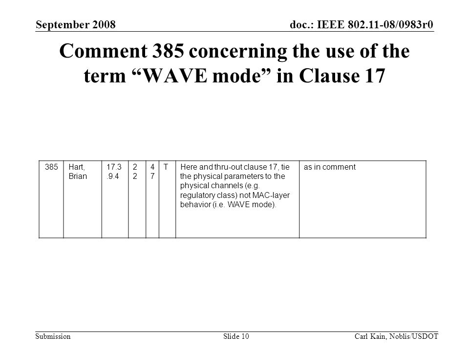 doc.: IEEE 802.11-08/0983r0 Submission September 2008 Carl Kain, Noblis/USDOTSlide 10 Comment 385 concerning the use of the term WAVE mode in Clause 17 385Hart, Brian 17.3.9.42 4747 THere and thru-out clause 17, tie the physical parameters to the physical channels (e.g.