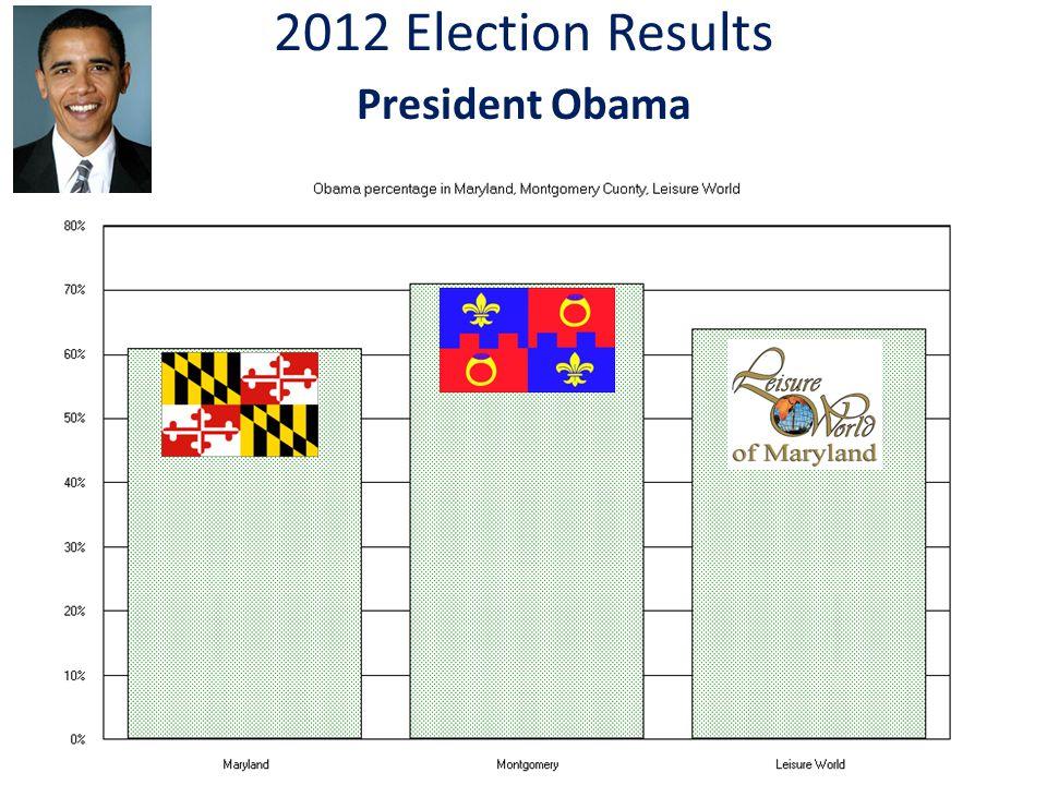 2012 Election Results President Obama