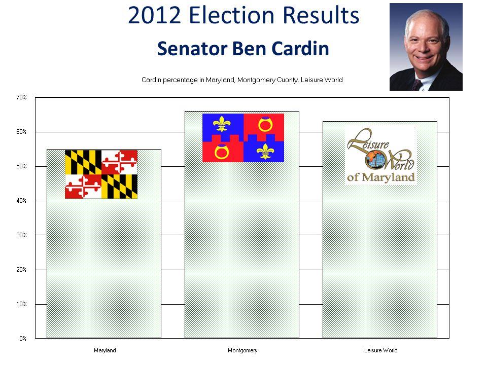2012 Election Results Senator Ben Cardin