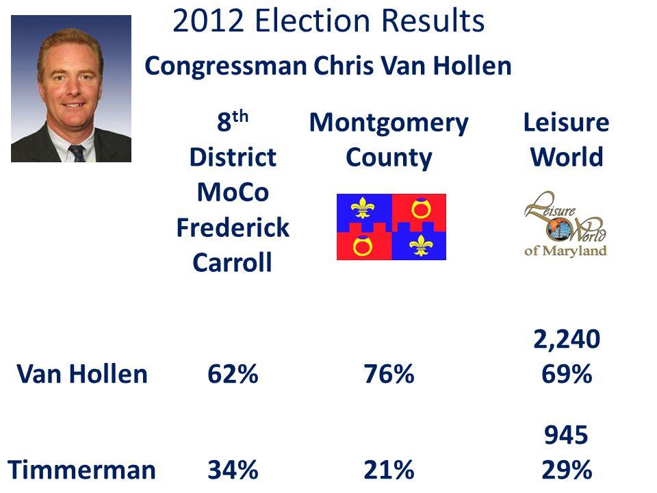 2012 Election Results Congressman Chris Van Hollen 8 th District MoCo Frederick Carroll Montgomery County Leisure World Van Hollen62%76% 2,240 69% Timmerman34%21% 945 29%