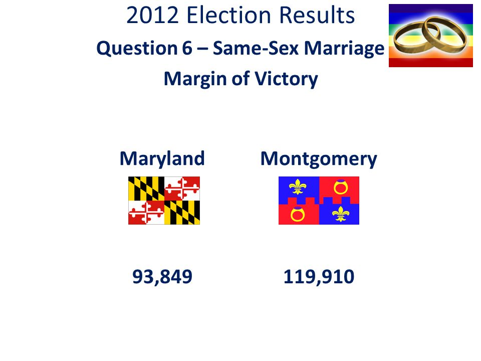 2012 Election Results Question 6 – Same-Sex Marriage Margin of Victory MarylandMontgomery 93,849119,910