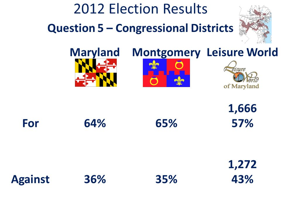 2012 Election Results Question 5 – Congressional Districts MarylandMontgomeryLeisure World For64%65% 1,666 57% Against36%35% 1,272 43%