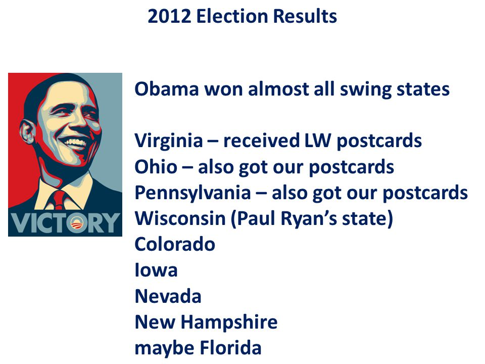 2012 Election Results Obama won almost all swing states Virginia – received LW postcards Ohio – also got our postcards Pennsylvania – also got our postcards Wisconsin (Paul Ryan's state) Colorado Iowa Nevada New Hampshire maybe Florida
