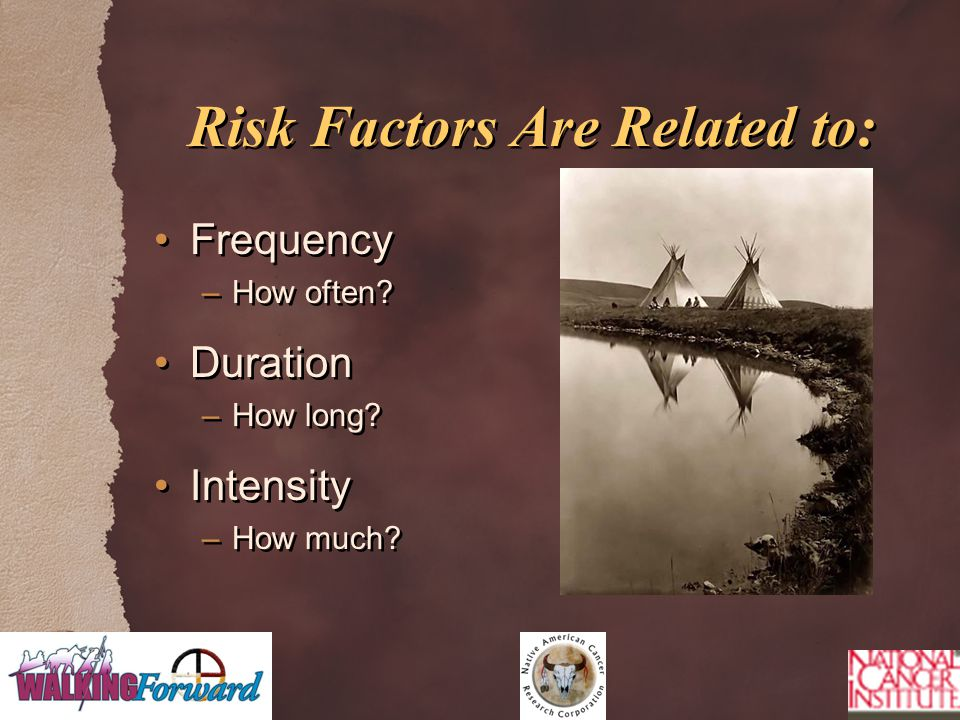 Risk Factors Are Related to: Frequency –How often? Duration –How long? Intensity –How much? Frequency –How often? Duration –How long? Intensity –How m