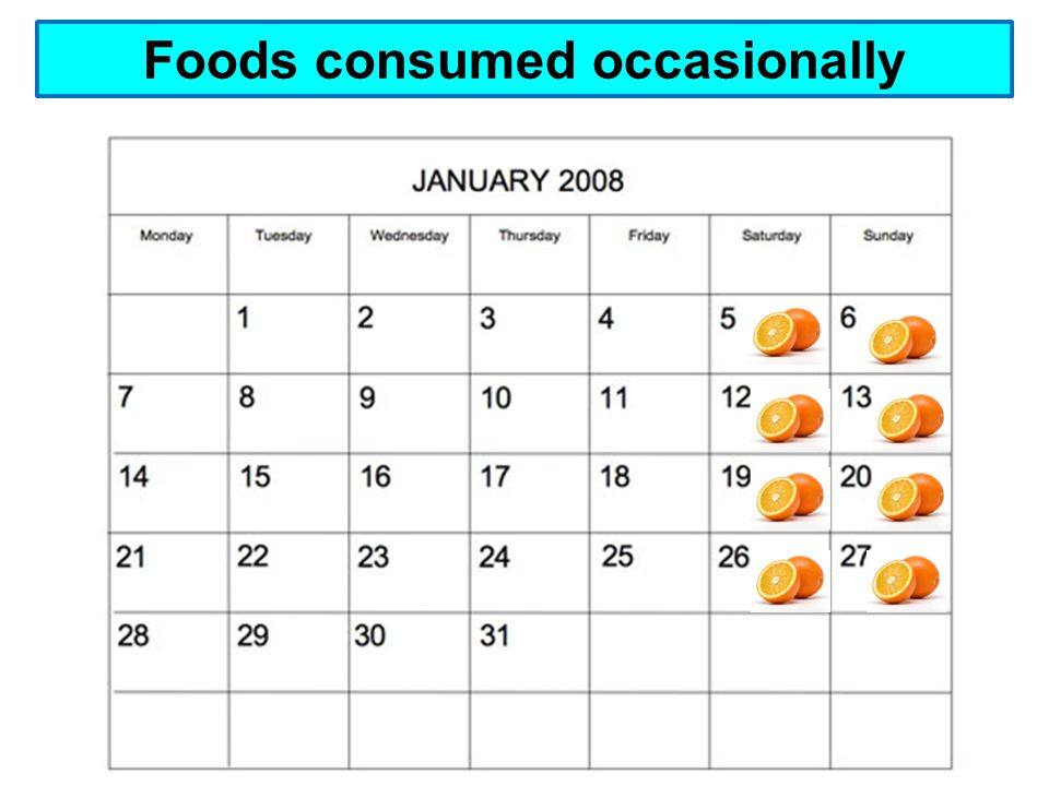 Foods consumed occasionally