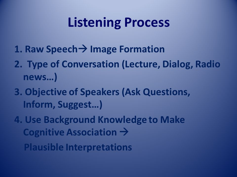 Listening Process 1. Raw Speech  Image Formation 2.