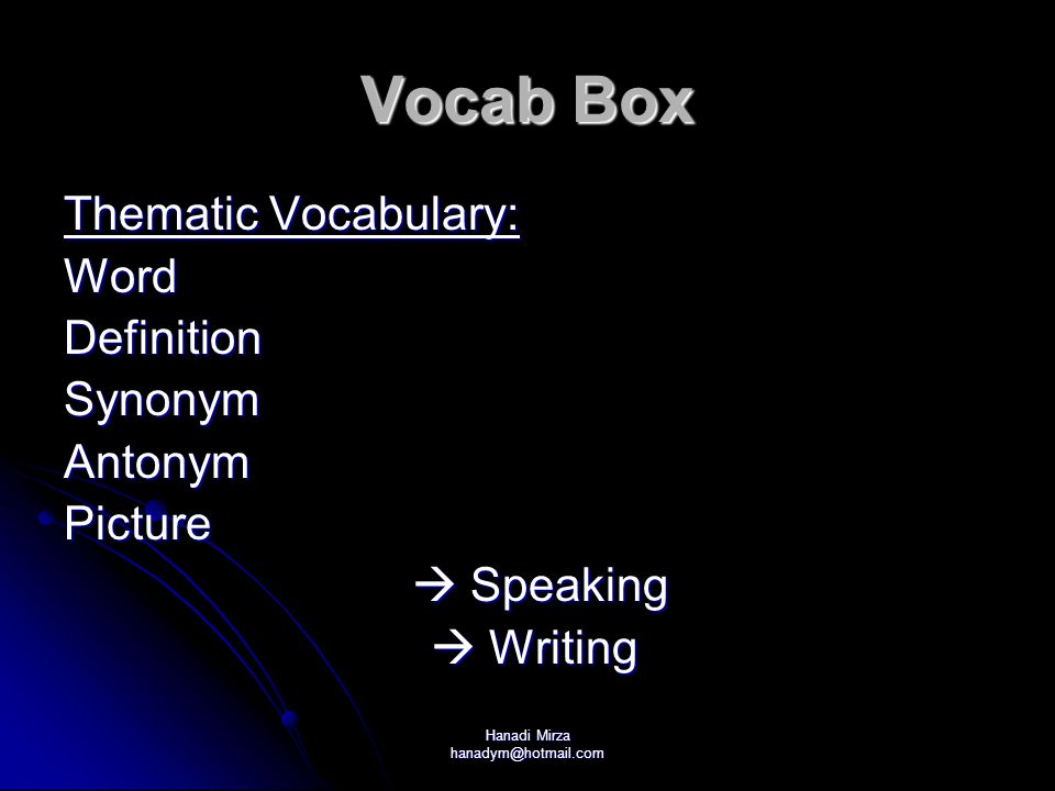 Hanadi Mirza hanadym@hotmail.com Vocab Box Thematic Vocabulary: WordDefinitionSynonymAntonymPicture  Speaking  Speaking  Writing  Writing