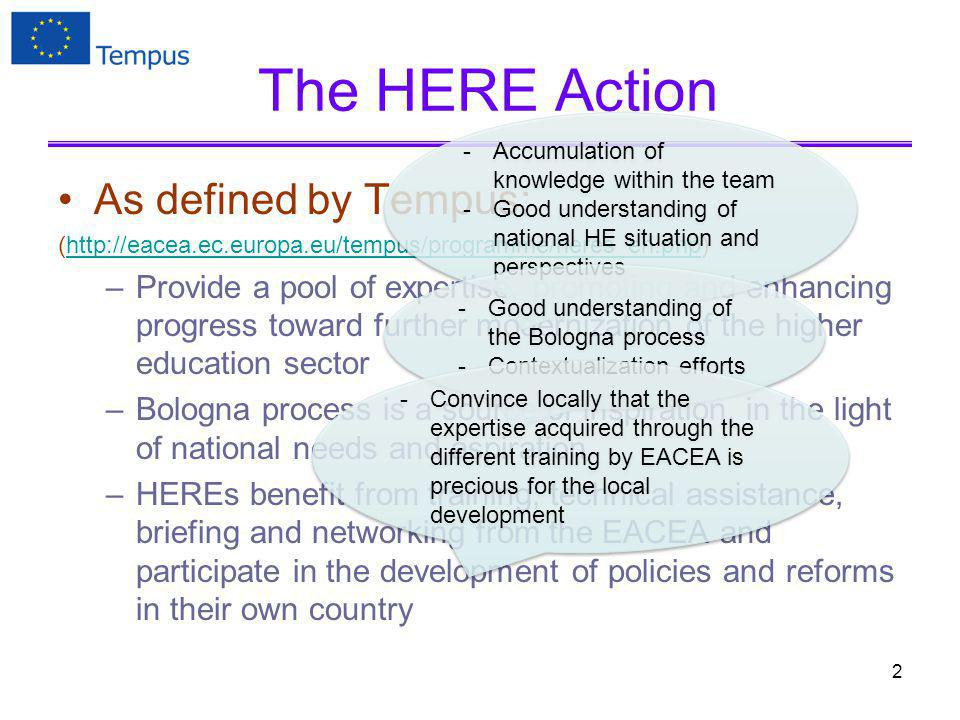 The HERE Action As defined by Tempus (cont.): –HEREs are invited to devise Bologna development strategies with peers, as well as non-academic bodies such as industrial, cultural or social organizations, as long as they are in line with national strategies –HEREs design and deliver training courses for other experts who are actively involved in the promotion of higher education reforms in their own countries.