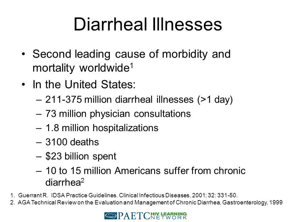 Diarrheal Illnesses Second leading cause of morbidity and mortality worldwide 1 In the United States: –211-375 million diarrheal illnesses (>1 day) –73 million physician consultations –1.8 million hospitalizations –3100 deaths –$23 billion spent –10 to 15 million Americans suffer from chronic diarrhea 2 1.