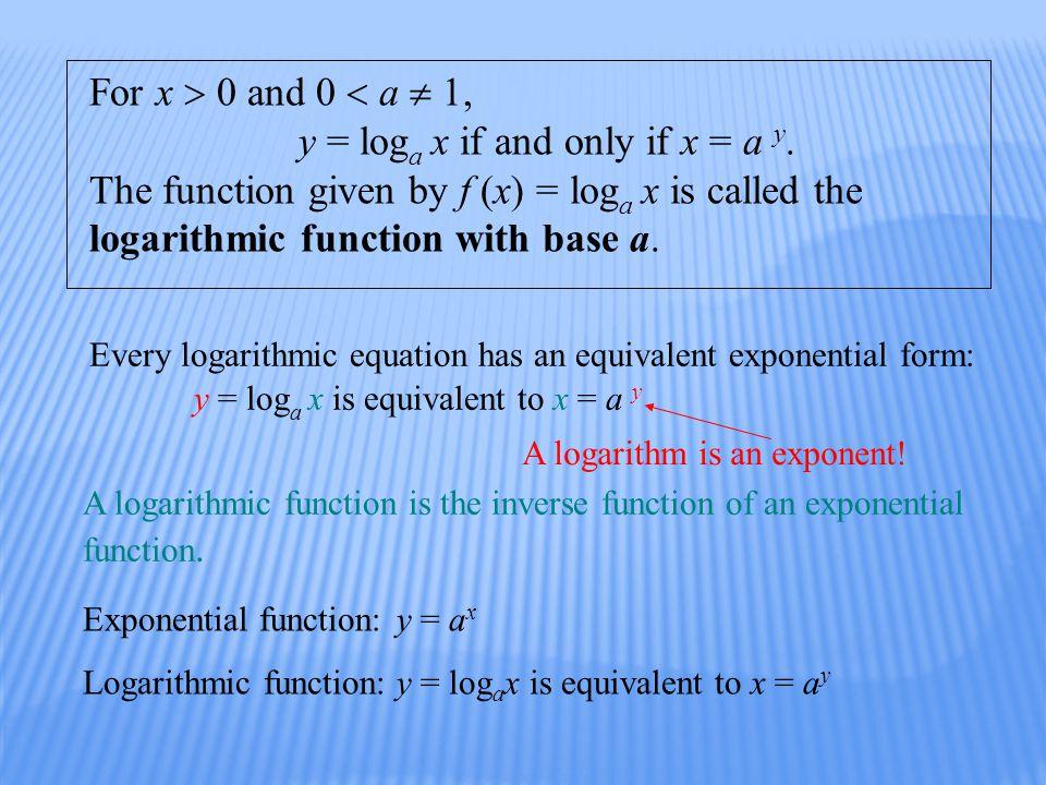 For x  0 and 0  a  1, y = log a x if and only if x = a y.
