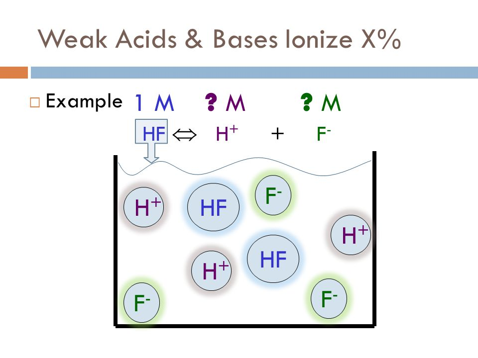 Weak Acids & Bases Ionize X%  Example HF  H + + F - ? M 1 M H + F - F - F - H + H + HF HF