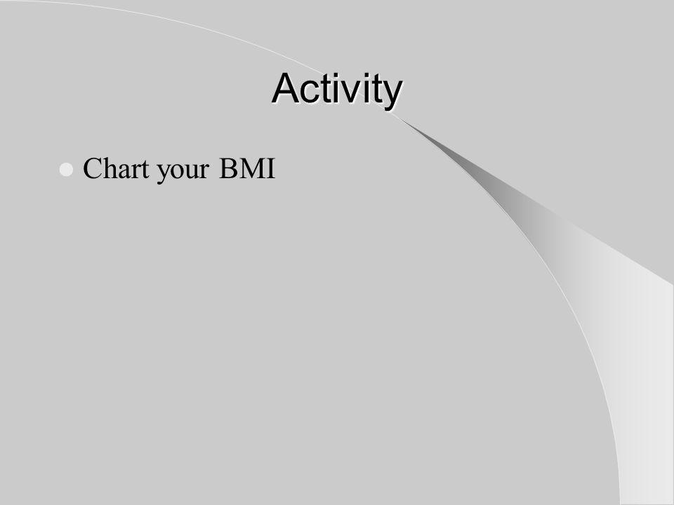 Activity Chart your BMI