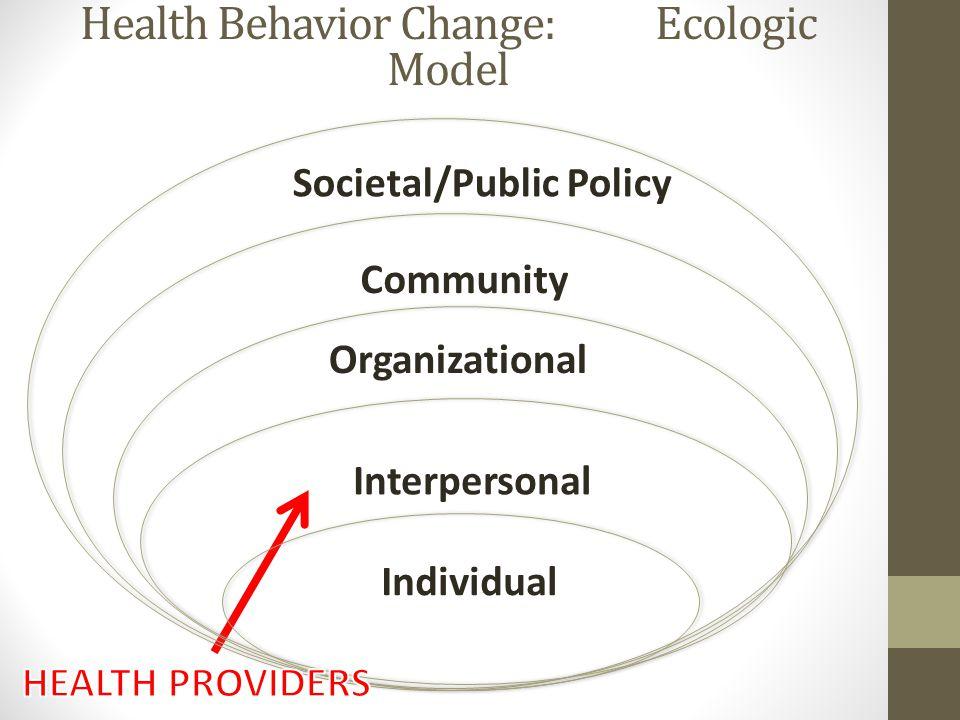Health Behavior Change: Ecologic Model Societal/Public Policy Community Organizational Interpersonal Individual