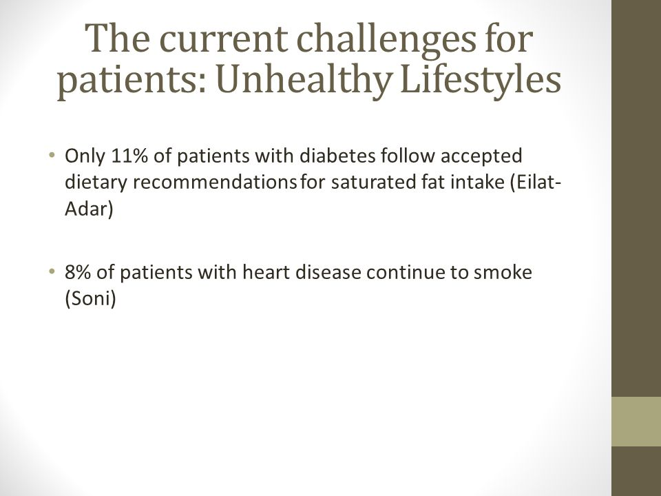 The current challenges for patients: Unhealthy Lifestyles Only 11% of patients with diabetes follow accepted dietary recommendations for saturated fat intake (Eilat- Adar) 8% of patients with heart disease continue to smoke (Soni)