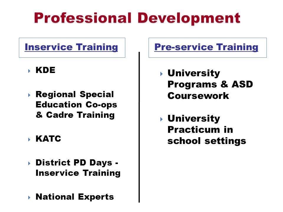 Inservice Training  KDE  Regional Special Education Co-ops & Cadre Training  KATC  District PD Days - Inservice Training  National Experts Pre-service Training  University Programs & ASD Coursework  University Practicum in school settings