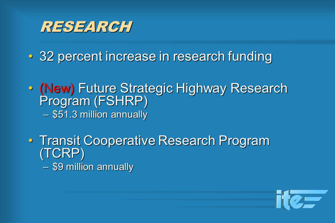 RESEARCH 32 percent increase in research funding32 percent increase in research funding (New) Future Strategic Highway Research Program (FSHRP)(New) F
