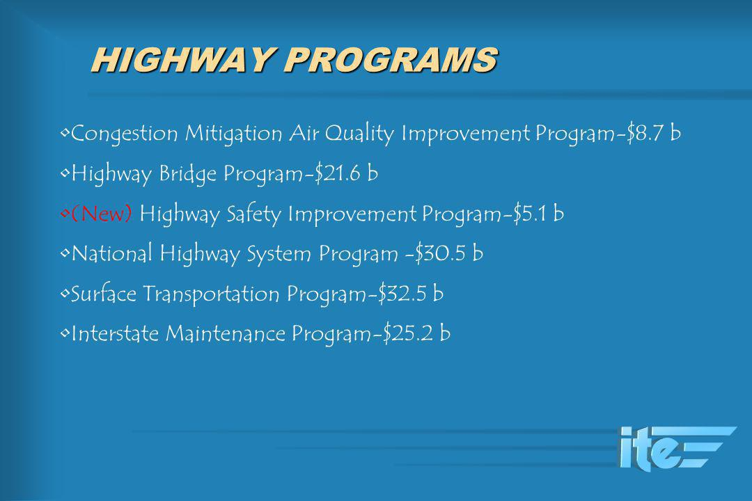 HIGHWAY PROGRAMS Congestion Mitigation Air Quality Improvement Program-$8.7 b Highway Bridge Program-$21.6 b (New) Highway Safety Improvement Program-
