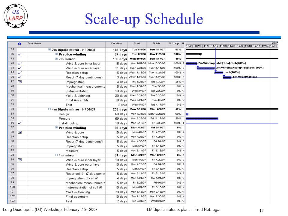 LM dipole status & plans – Fred Nobrega 17 Long Quadrupole (LQ) Workshop, February 7-9, 2007 Scale-up Schedule