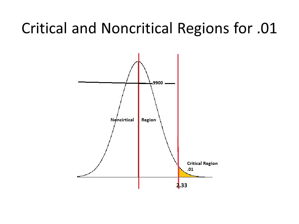 Critical and Noncritical Regions for.01