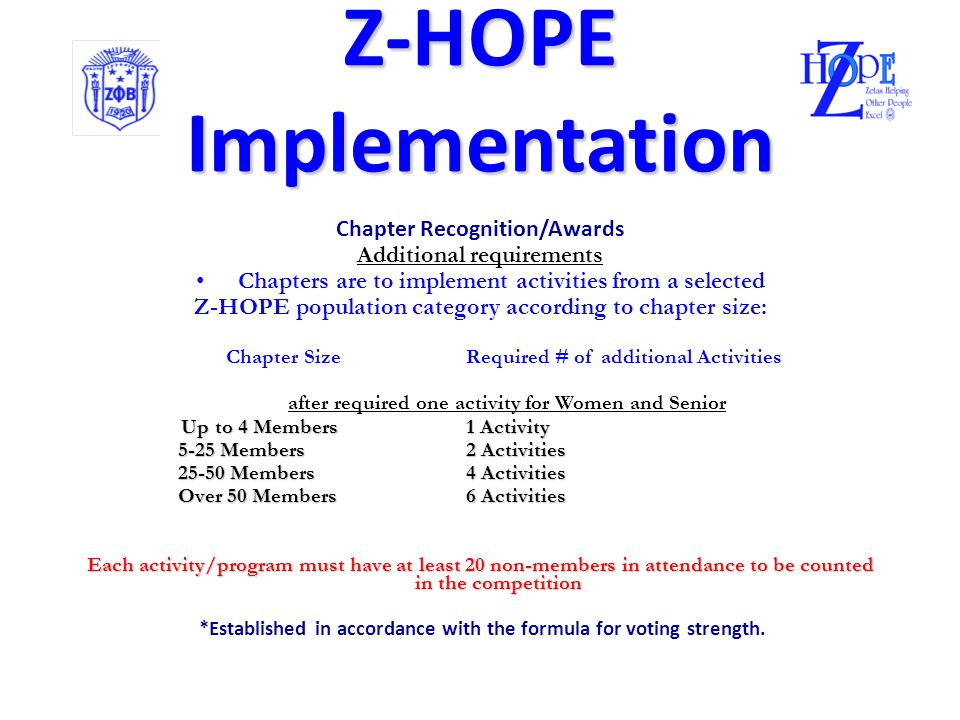 Z-HOPE Implementation Chapter Recognition/Awards Evaluation Criteria Competition will be within each chapter size category Competition will be within each chapter size category Only approved Z-HOPE activities are eligible for the competition are eligible for the competition