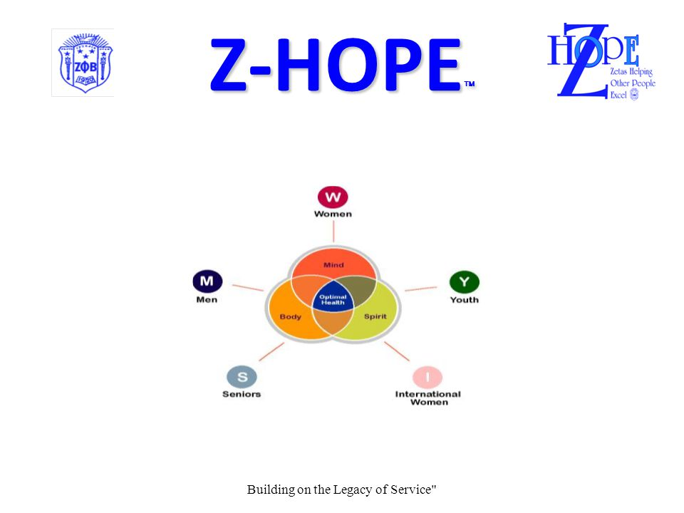 Z-HOPE  Programs have been designed to address the whole person.