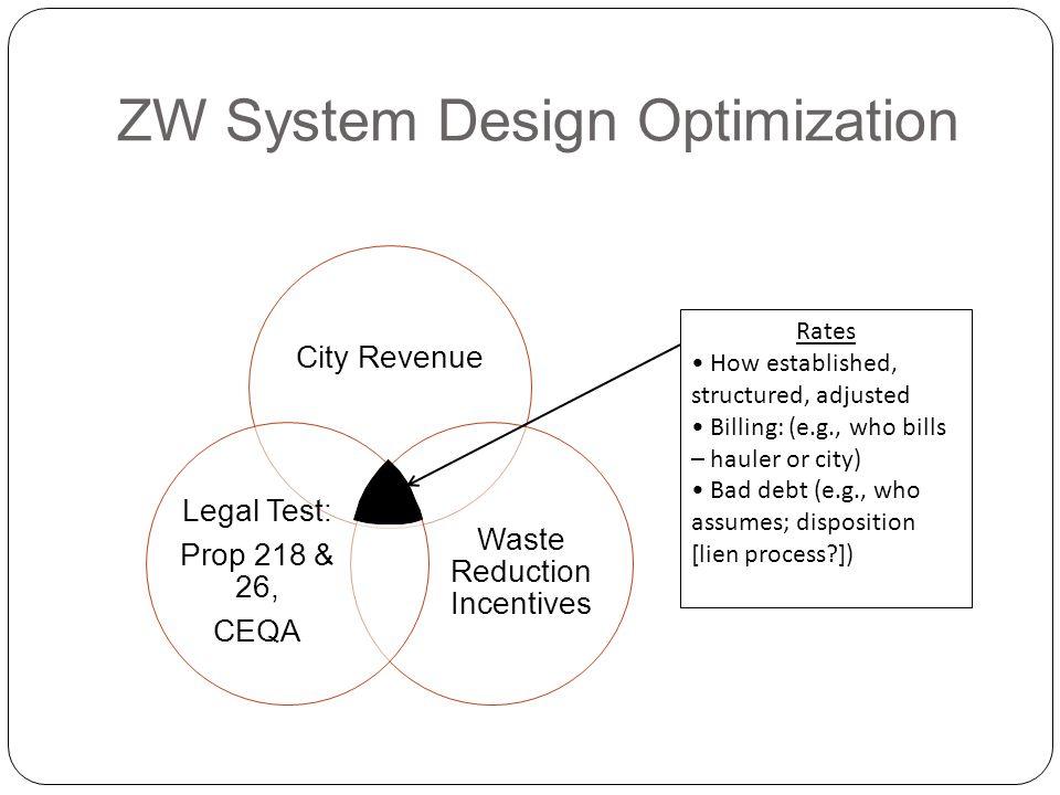 City Revenue Waste Reduction Incentives Legal Test: Prop 218 & 26, CEQA Rates How established, structured, adjusted Billing: (e.g., who bills – hauler or city) Bad debt (e.g., who assumes; disposition [lien process?]) ZW System Design Optimization