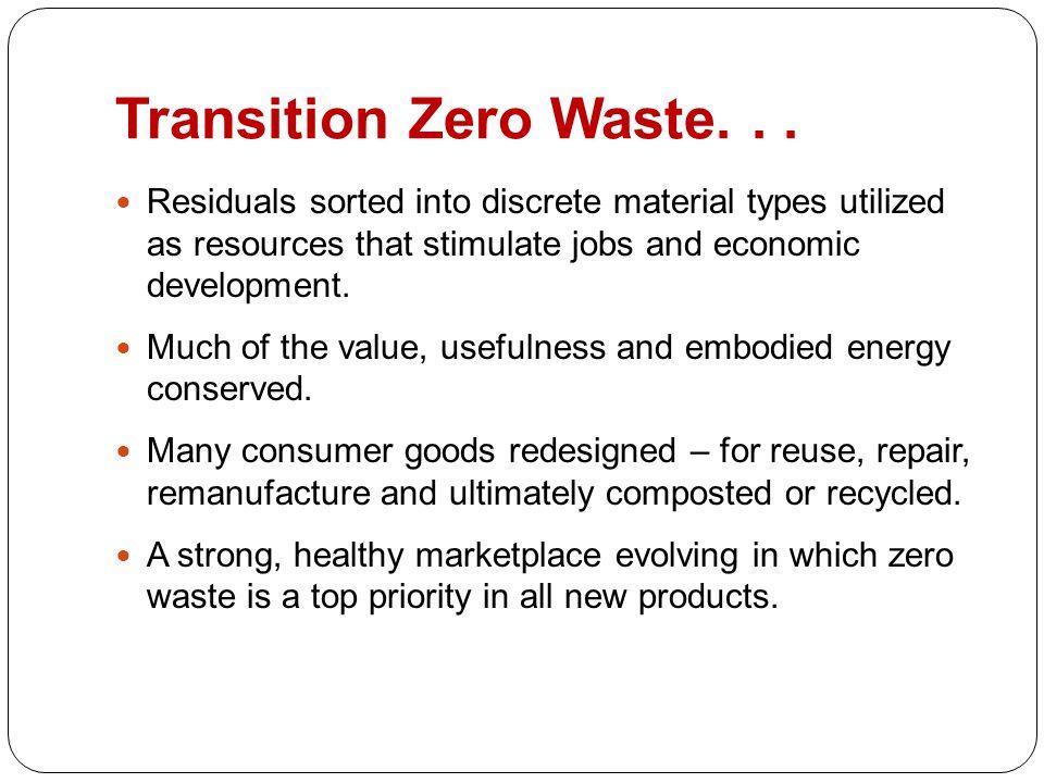 Transition Zero Waste...