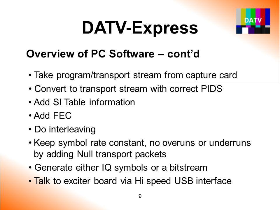 20 DATV-Express DVB-S video on Satlink WS-6918P