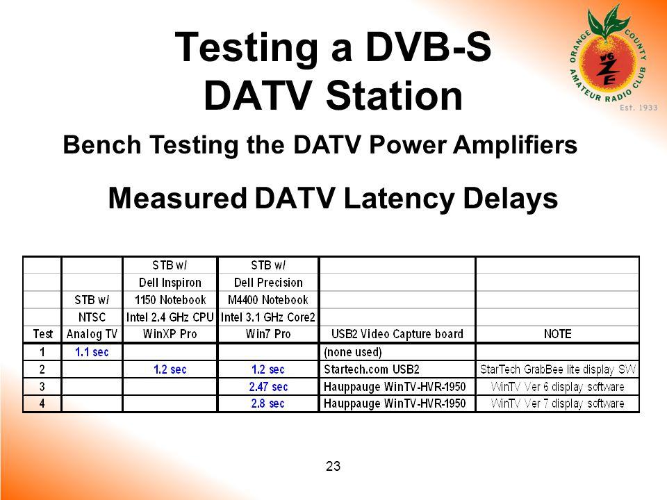 23 Testing a DVB-S DATV Station Bench Testing the DATV Power Amplifiers Measured DATV Latency Delays