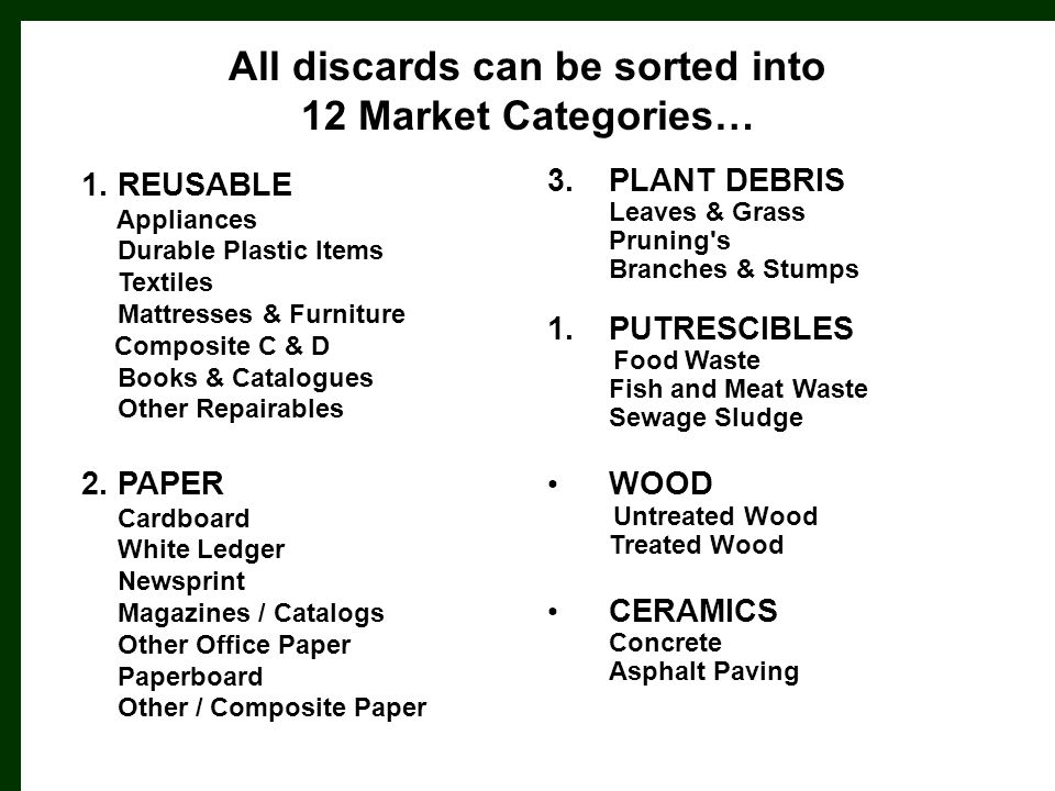 All discards can be sorted into 12 Market Categories… 1.