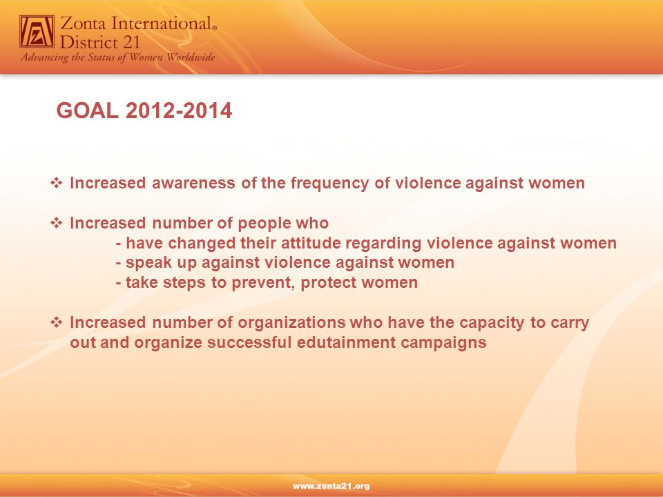  Increased awareness of the frequency of violence against women  Increased number of people who - have changed their attitude regarding violence against women - speak up against violence against women - take steps to prevent, protect women  Increased number of organizations who have the capacity to carry out and organize successful edutainment campaigns GOAL 2012-2014