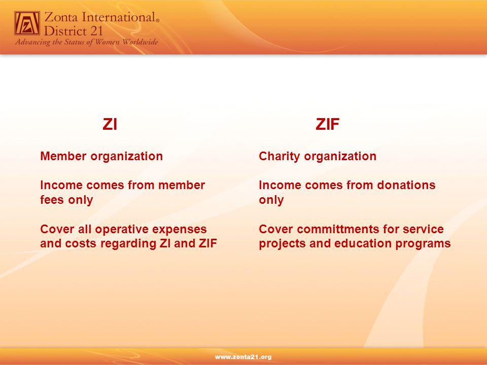 GOAL / budget for the biennium 2012-2014 USD International Service programs2 000 000 ZISVAW1 162 000 Amelia Earhart Fellowship Fund 700 000 JMK 232 000 YWPA 144 000 Rose Fund 700 000 Totally4 938 000