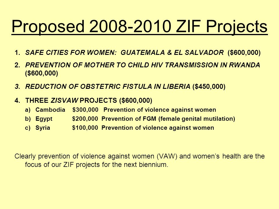Proposed 2008-2010 ZIF Projects 1.SAFE CITIES FOR WOMEN: GUATEMALA & EL SALVADOR ($600,000) 2.PREVENTION OF MOTHER TO CHILD HIV TRANSMISSION IN RWANDA ($600,000) 3.REDUCTION OF OBSTETRIC FISTULA IN LIBERIA ($450,000) 4.THREE ZISVAW PROJECTS ($600,000) a)Cambodia $300,000 Prevention of violence against women b)Egypt $200,000 Prevention of FGM (female genital mutilation) c)Syria $100,000 Prevention of violence against women Clearly prevention of violence against women (VAW) and women's health are the focus of our ZIF projects for the next biennium.