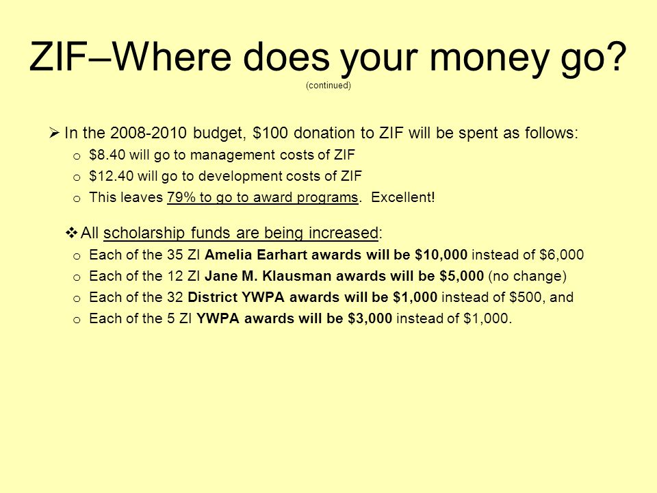 ZIF–Where does your money go.