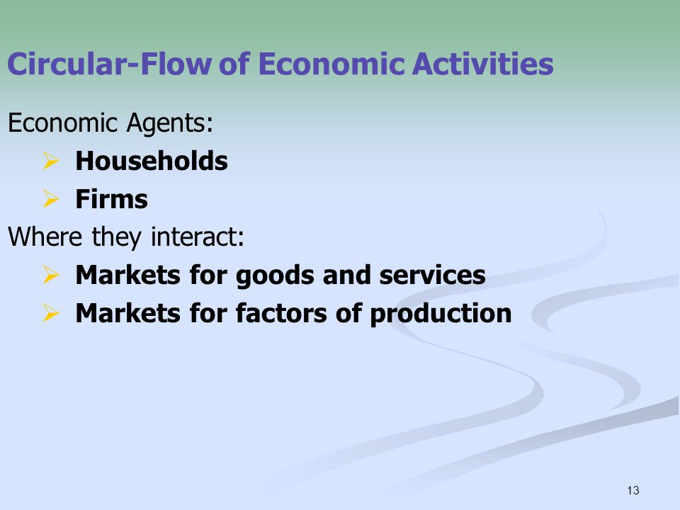 13 Circular-Flow of Economic Activities Economic Agents:  Households  Firms Where they interact:  Markets for goods and services  Markets for fact