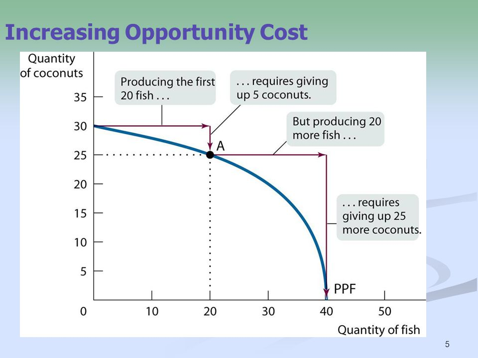 6 Economic Growth Economic growth results in an outward shift of the PPF because production possibilities are expanded.