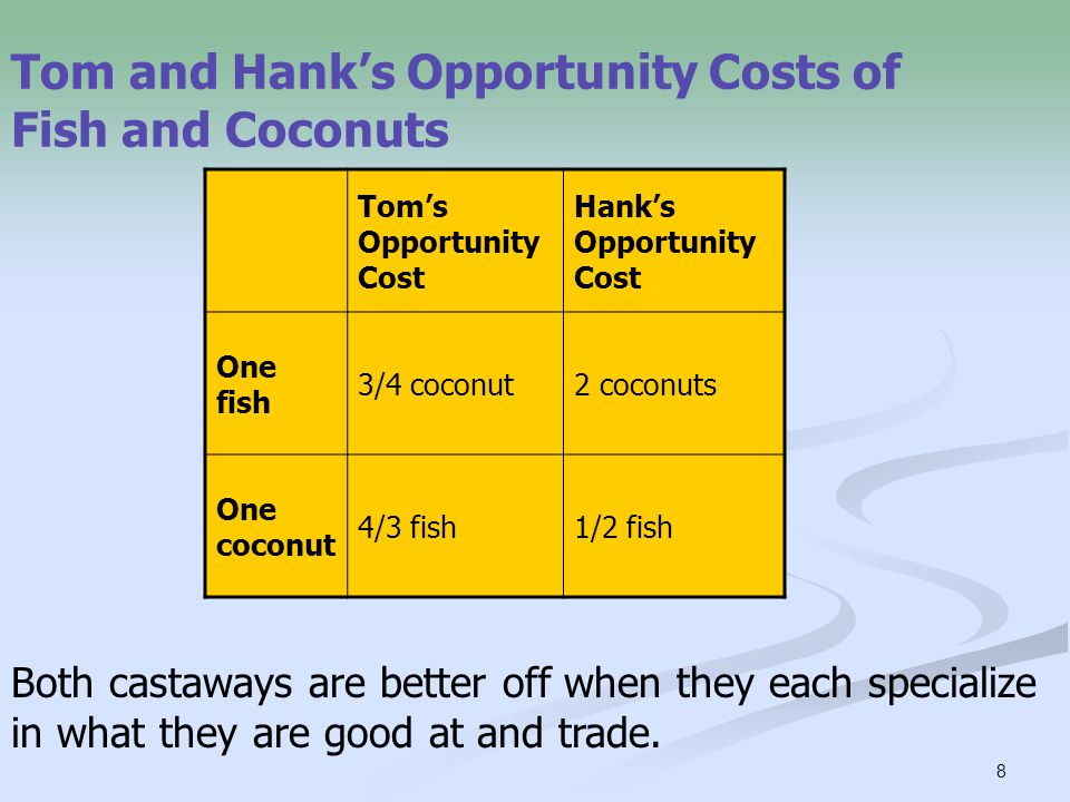 8 Tom and Hank's Opportunity Costs of Fish and Coconuts Tom's Opportunity Cost Hank's Opportunity Cost One fish 3/4 coconut2 coconuts One coconut 4/3
