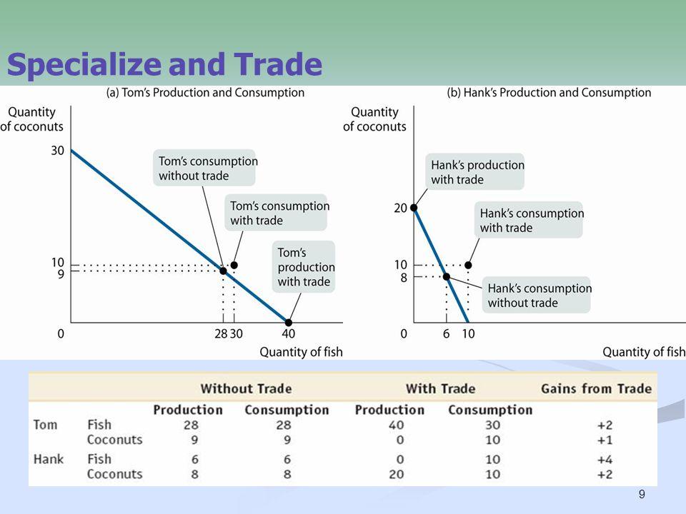 10 Comparative vs.