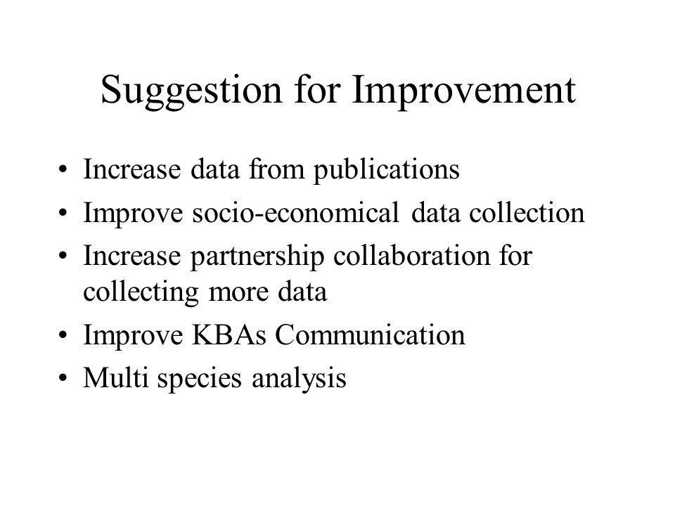 Suggestion for Improvement Increase data from publications Improve socio-economical data collection Increase partnership collaboration for collecting more data Improve KBAs Communication Multi species analysis