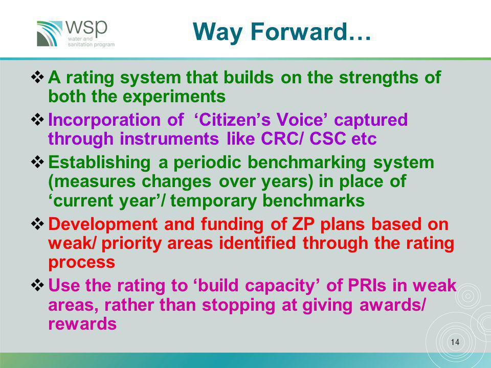 14 Way Forward…  A rating system that builds on the strengths of both the experiments  Incorporation of 'Citizen's Voice' captured through instruments like CRC/ CSC etc  Establishing a periodic benchmarking system (measures changes over years) in place of 'current year'/ temporary benchmarks  Development and funding of ZP plans based on weak/ priority areas identified through the rating process  Use the rating to 'build capacity' of PRIs in weak areas, rather than stopping at giving awards/ rewards