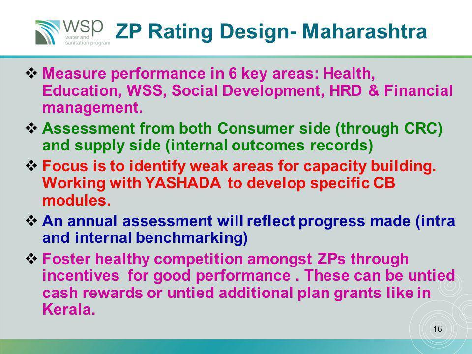 16 ZP Rating Design- Maharashtra  Measure performance in 6 key areas: Health, Education, WSS, Social Development, HRD & Financial management.