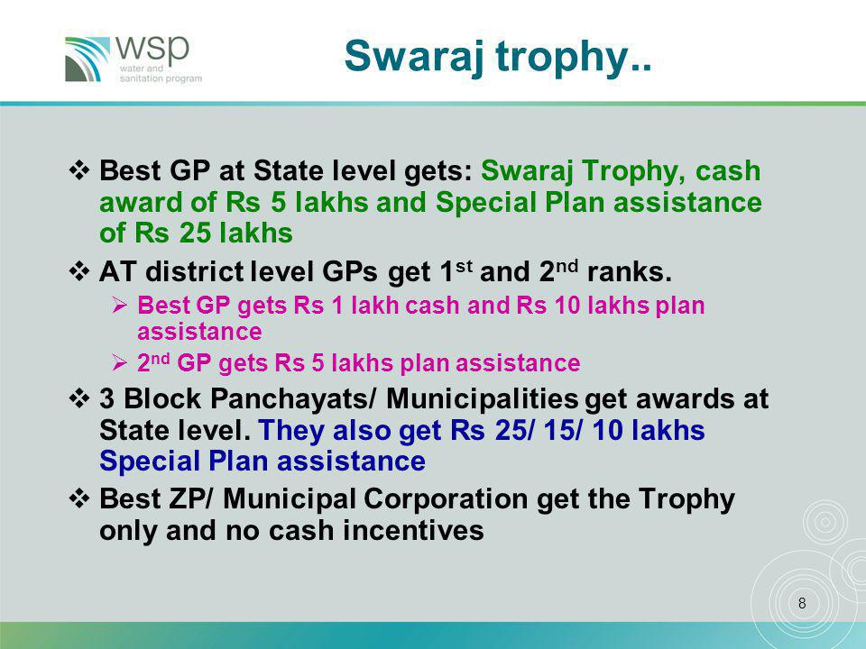 8 Swaraj trophy..