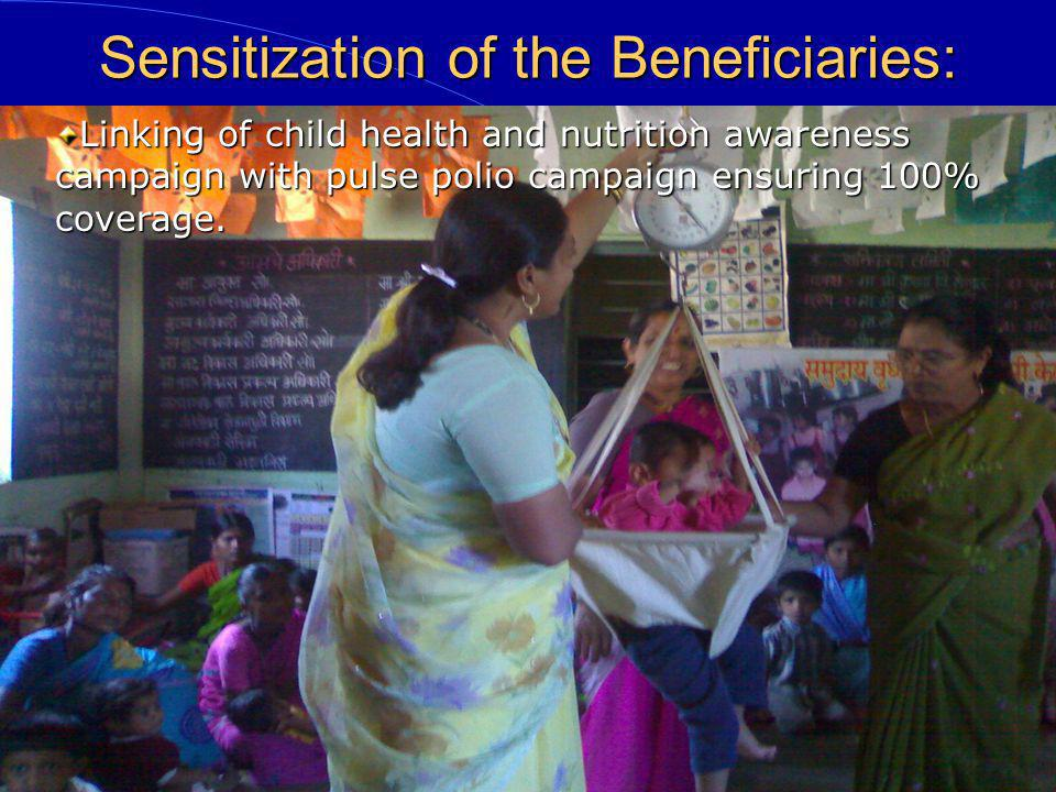 Sensitization of the Beneficiaries: Linking of child health and nutrition awareness campaign with pulse polio campaign ensuring 100% coverage.