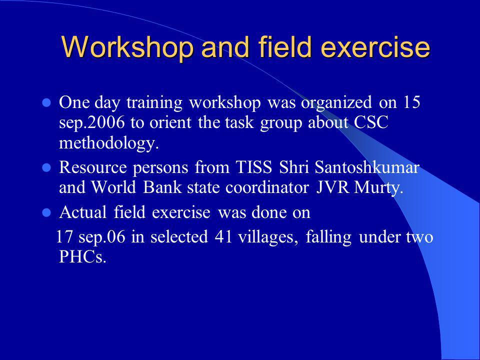 Workshop and field exercise One day training workshop was organized on 15 sep.2006 to orient the task group about CSC methodology. Resource persons fr