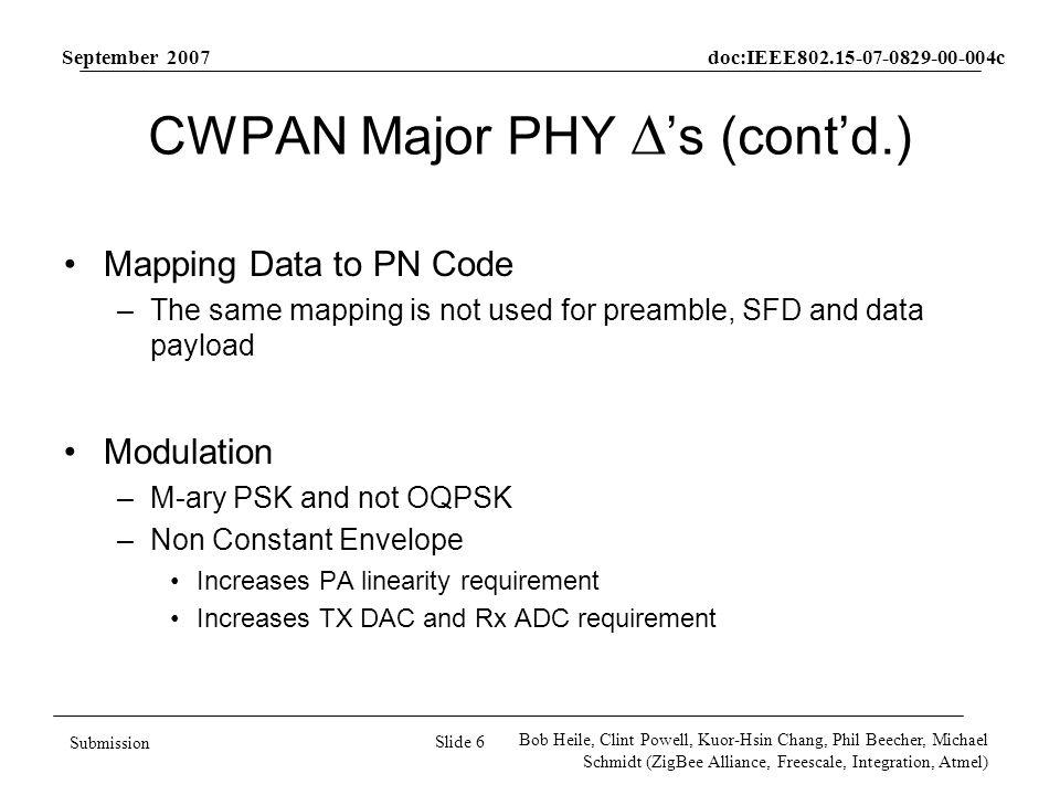 September 2007 doc:IEEE802.15-07-0829-00-004c Slide 6 Submission Bob Heile, Clint Powell, Kuor-Hsin Chang, Phil Beecher, Michael Schmidt (ZigBee Alliance, Freescale, Integration, Atmel) CWPAN Major PHY  's (cont'd.) Mapping Data to PN Code –The same mapping is not used for preamble, SFD and data payload Modulation –M-ary PSK and not OQPSK –Non Constant Envelope Increases PA linearity requirement Increases TX DAC and Rx ADC requirement