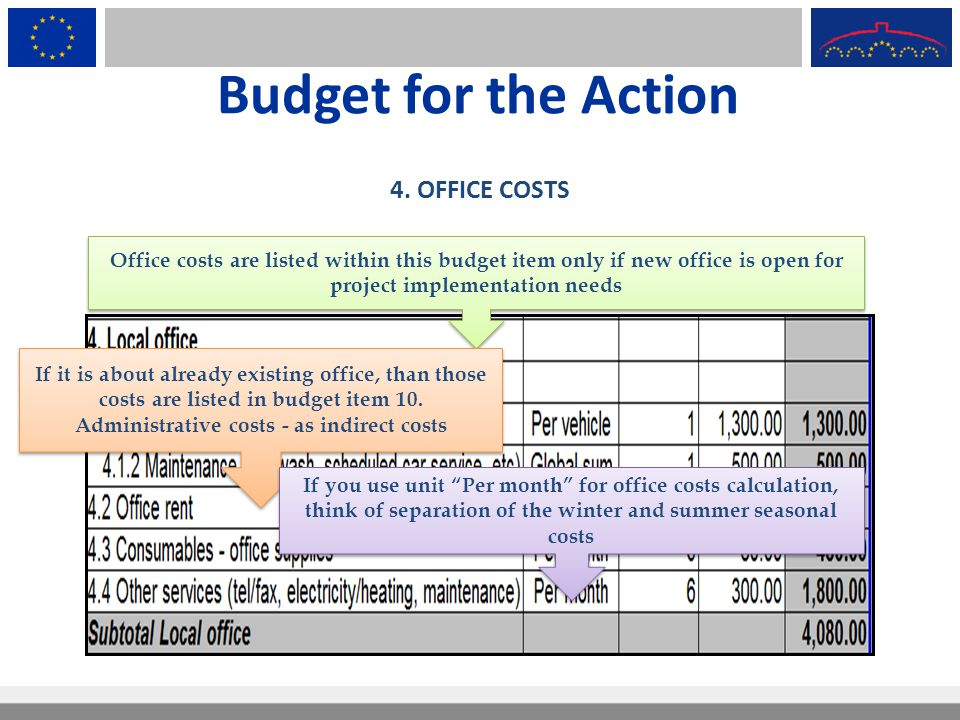 Budget for the Action 4. OFFICE COSTS Office costs are listed within this budget item only if new office is open for project implementation needs If i