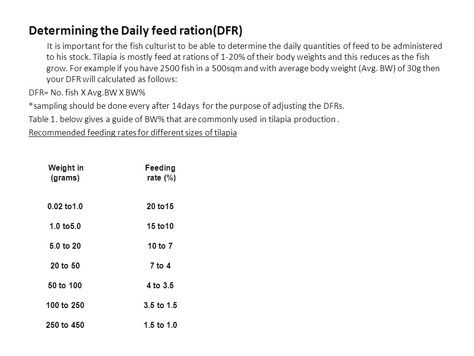 Determining the Daily feed ration(DFR) It is important for the fish culturist to be able to determine the daily quantities of feed to be administered