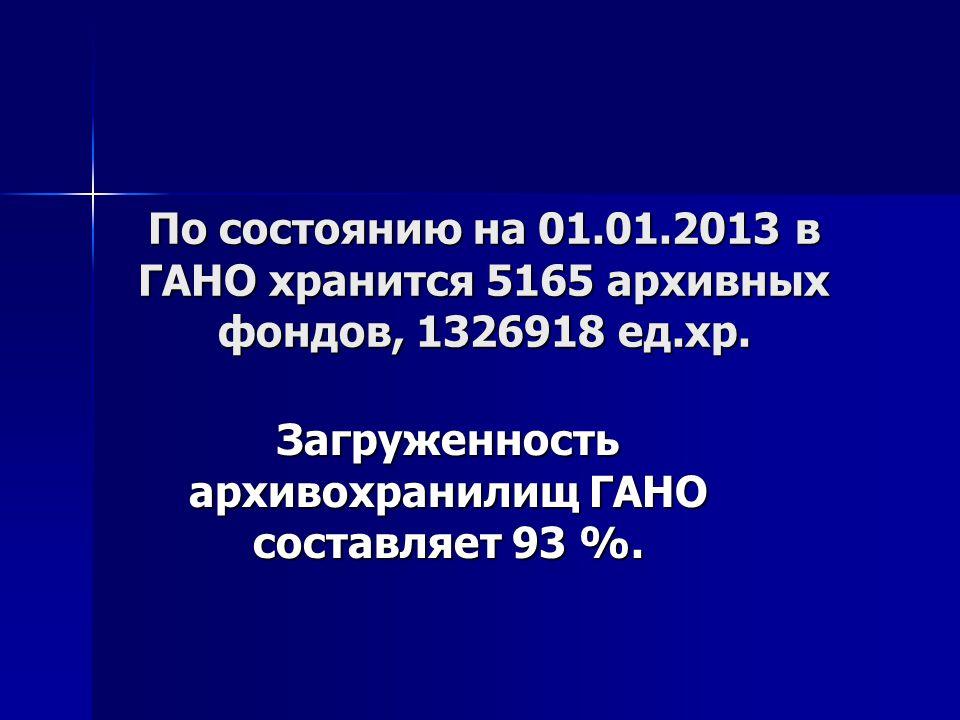По состоянию на 01.01.2013 в ГАНО хранится 5165 архивных фондов, 1326918 ед.хр.