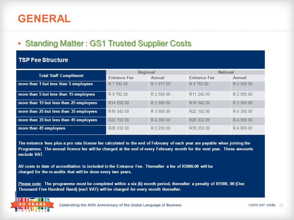 Standing Matter : GS1 Trusted Supplier CostsStanding Matter : GS1 Trusted Supplier Costs GENERAL 10 TSP Fee Structure Total Staff Compliment RegionalNational Entrance FeeAnnualEntrance FeeAnnual more than 1 but less than 5 employeesR 7 592.00R 1 917.00R 9 782.00R 2 500.00 more than 5 but less than 15 employeesR 9 782.00R 2 500.00R11 242.00R 2 900.00 more than 15 but less than 25 employeesR14 892.00R 3 500.00R18 542.00R 3 900.00 more than 25 but less than 35 employeesR18 542.00R 3 900.00R22 192.00R 4 300.00 more than 35 but less than 45 employeesR22 192.00R 4 300.00R28 032.00R 4 900.00 more than 45 employeesR28 032.00R 5 200.00R38 252.00R 6 800.00 The entrance fees plus a pro rata license fee calculated to the end of February of each year are payable when joining the Programme.